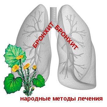Народное лечение бронхит