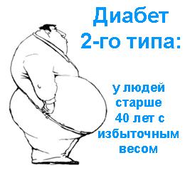 ИнсулиноНЕзависимый сахарный диабет