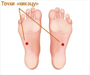 Если болят и ноют ноги