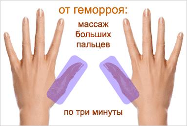 Эффективное лечение геморроя