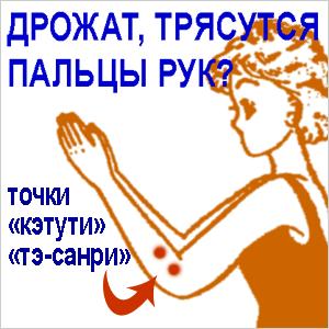 Точки акупунктуры от дрожания пальцев рук