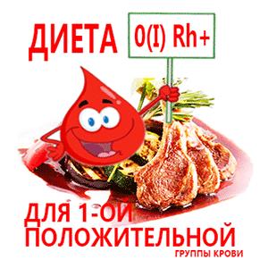 Диета по 1 группе крови