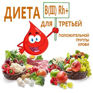 диета по 3 группе крови