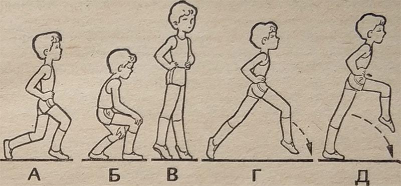 виды ходьбы